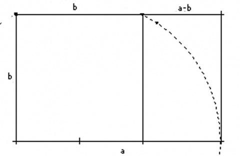 Bắt đầu bằng việc vẽ một hình vuông có cạnh là a rồi chia đôi một cạnh ra, tiếp theo lấy trung điểm cạnh đó, vẽ một đường tròn có bán kính là khoảng cách từ trung điểm đó đến một trong hai đỉnh còn lại của hình vuông, cắt cạnh chứa trung điểm tại một điểm, nối điểm đó như hình vẽ ta sẽ có một hình chữ nhật vàng.