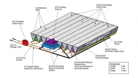 Pin mặt trời thế hệ mới