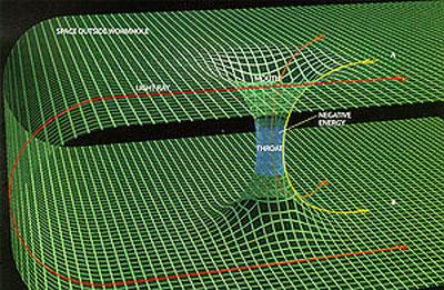 Giả thuyết mới về vị trí vũ trụ của chúng ta