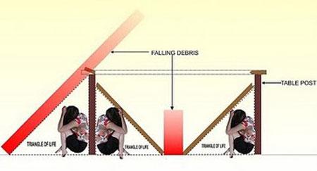 Cách thoát nạn khi có động đất