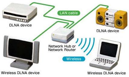 Công nghệ mới kết nối tất cả đồ điện tử vào 2014