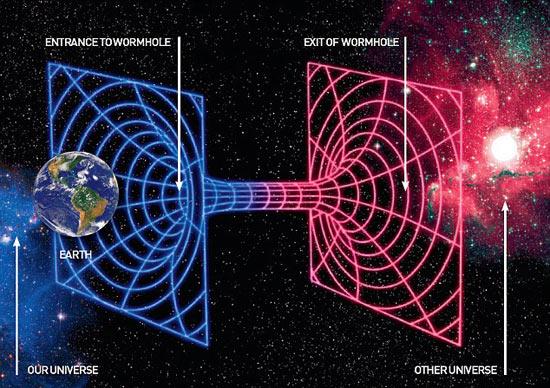 Hố sâu mở ra ở một đầu và đầu kia dẫn đến một nơi khác trong vũ trụ.