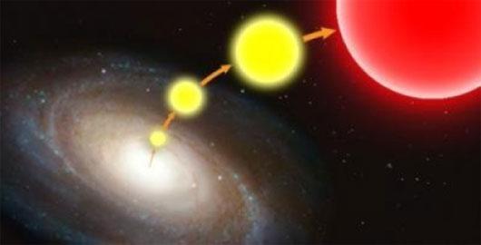 Phát hiện nhóm sao đào tẩu trong Ngân Hà