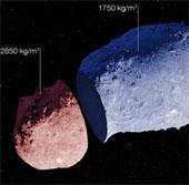 Giải phẫu tiểu hành tinh
