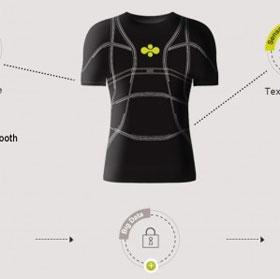 Vải thông minh theo dõi sức khỏe
