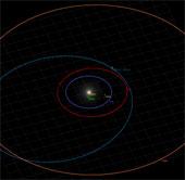Phát hiện sao chổi nằm sâu trong hệ mặt trời