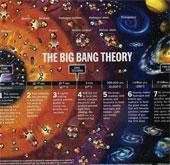 Nghiên cứu tái tạo quá trình hình thành sự sống trong vũ trụ