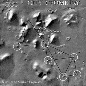 Phát hiện thành phố của người ngoài hành tinh trên sao Thủy?