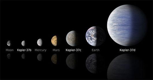 Cực tiểu hành tinh