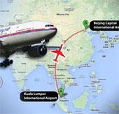 Máy bay chở khách chuyển hướng bay như thế nào?