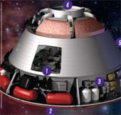 NASA hé lộ công nghệ đưa người lên sao Hỏa