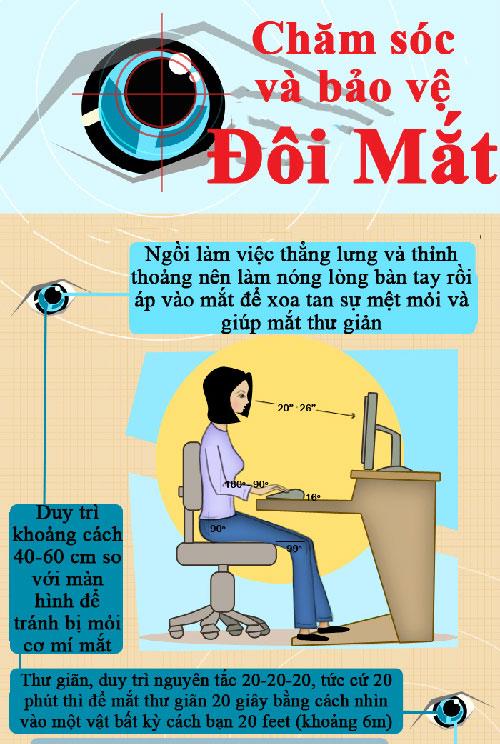 Chăm sóc mắt cho dân văn phòng