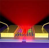 Chế tạo đèn LED siêu mỏng, dày hơn nguyên tử 3 lần