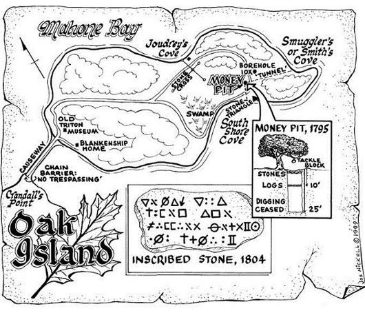 Kể từ đầu thế kỷ XIX, nhiều công ty được thành lập để thực hiện công việc đào bới, kiếm tìm kho báu trên đảo.