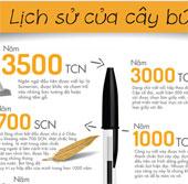 Lịch sử của cây bút