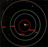 Hôm nay sao Hỏa, mặt trời và Trái đất thẳng hàng