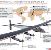 Solar Impulse 2 sẵn sàng bay vòng quanh thế giới