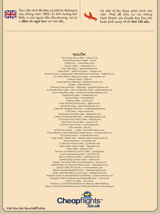 Vòng quanh thế giới với 31 loại cafe