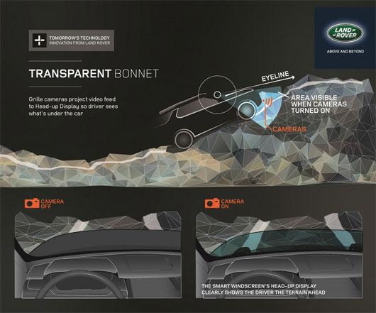 Land Rover giới thiệu công nghệ Transparent Hood
