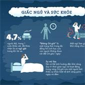 30 sự thật về giấc ngủ
