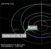 Tiểu hành tinh lướt qua Trái Đất