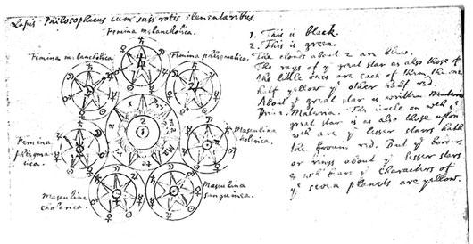 Bút tích còn lưu lại của Newton về nghiên cứu giả kim
