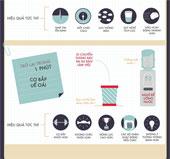 Cách kéo dài tuổi thọ của bạn tại nơi làm việc