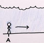Video: Chạy hay đi trong mưa thì ít bị ướt hơn?