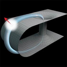 Dùng photon mô phỏng quá trình du hành xuyên thời gian