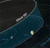 Không có hành tinh tên Gliese 581g, 581d