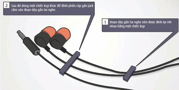 Giải mã nguyên nhân vì sao tai nghe luôn bị rối