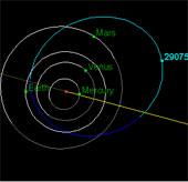 Tiểu hành tinh thách thức mọi định luật về trọng lực