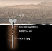 Các nhà khoa học muốn khoan vào lòng đất sao Hỏa