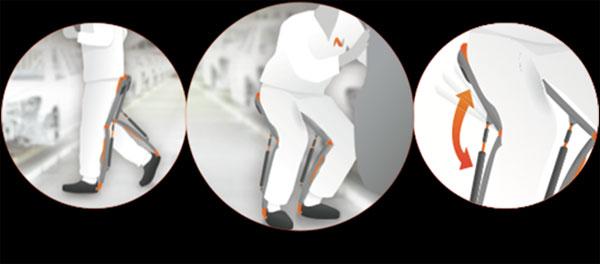Chairless - Thiết bị đeo chân có thể biến thành một chiếc ghế vô hình