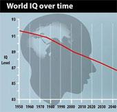 Bằng chứng cho thấy loài người đang suy giảm trí thông minh