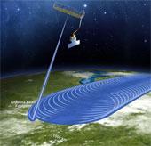 NASA phóng vệ tinh đo lường độ ẩm của đất