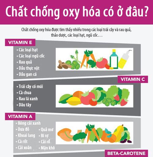 Thực phẩm giúp cơ thể ngăn ngừa lão hóa