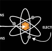 Video: Nguyên tử nhỏ cỡ nào?