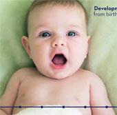 Video: Quá trình mọc răng của trẻ từ 0-7 tuổi