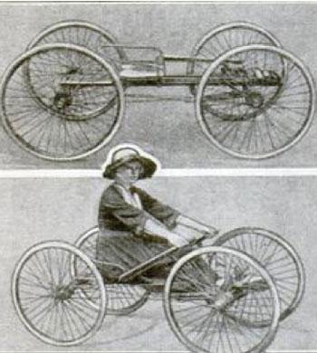 Những phát minh kỳ lạ của hơn 100 năm trước