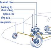 Những nguyên lý hoạt động của hệ thống phanh xe hơi