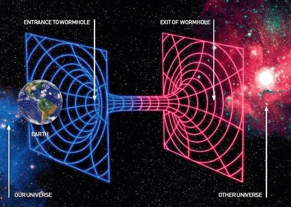 Cách thức giúp con người đi chơi trong vũ trụ