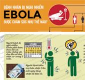 Xử trí khi bạn bị nghi nhiễm Ebola