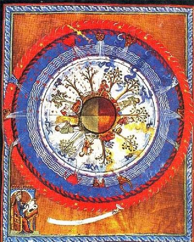 Vũ trụ trong suy nghĩ nhân loại qua các thời kỳ