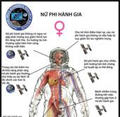 """Sự khác biệt """"ít người biết"""" giữa nam và nữ phi hành gia"""