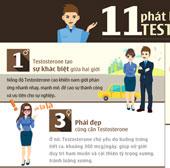 11 phát hiện thú vị về Testosterone