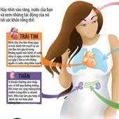 Bệnh nha chu ảnh hưởng tới nhiều bộ phận cơ thể