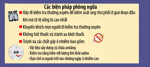 Chất độc hại cần tránh xa để tránh ung thư phổi