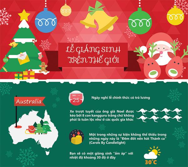 Lễ Giáng sinh trên thế giới