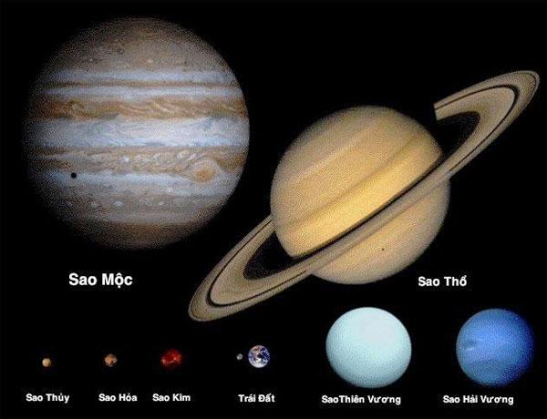 Con người bé nhỏ như thế nào trong vũ trụ?